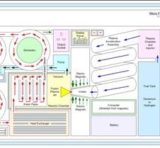 Fusion Reactor 3c