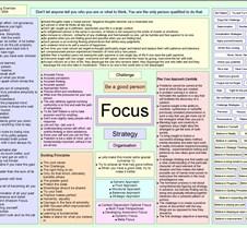 Re focus excercies1