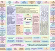re focus excercies May2007