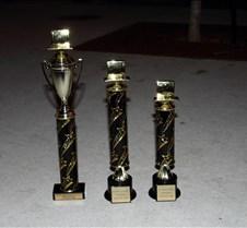 DCTC 2 Trophies