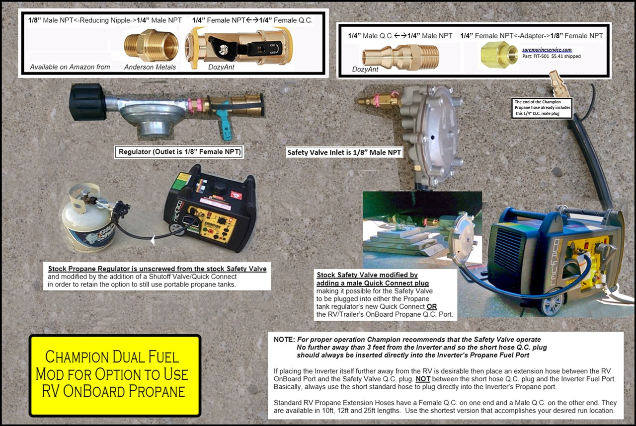 i believe this assembly diagram and parts list has everything anyone will  need that desires to run their champion duel fuel inverter by using their  rv or